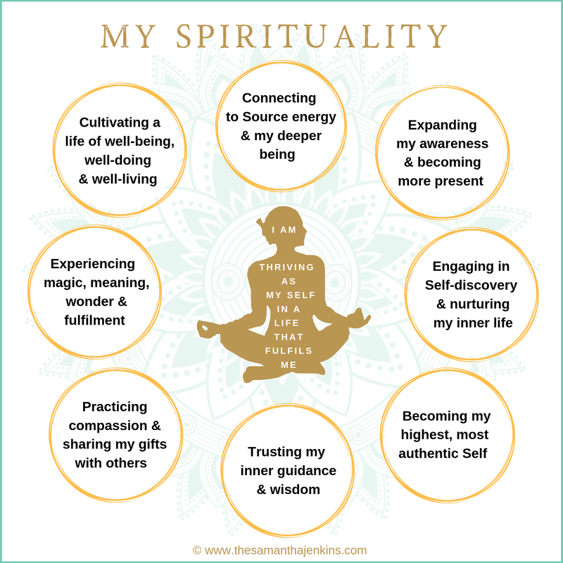 Walking Your Own Spiritual Path Image